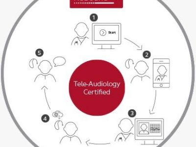 ReSound Assist Live- Tele-Audiology Certified