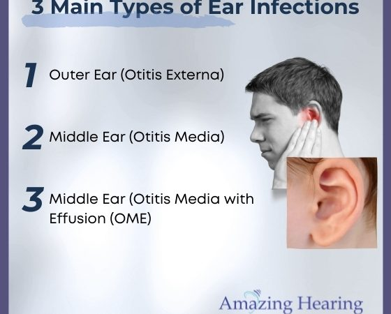 three main types of ear infections